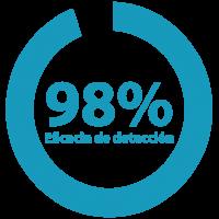 98% eficacia detección EEUU y Europa